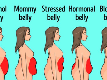 5 Types of Belly Fat and What Causes Them