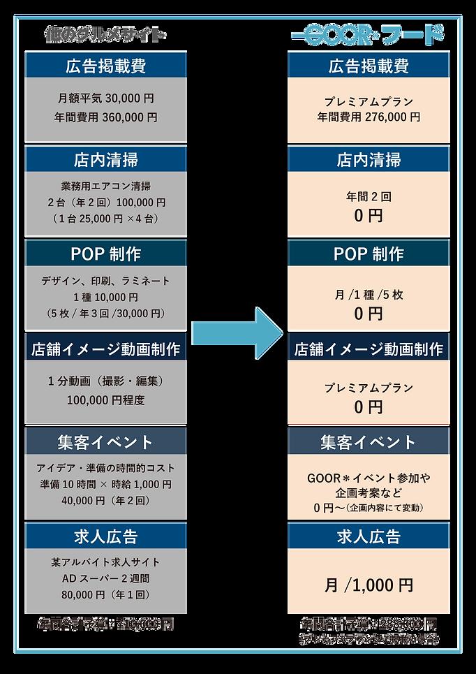 経費削減プラン.png