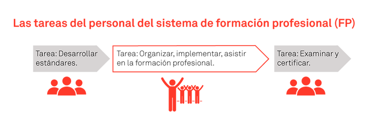 Formacion_profesional.png