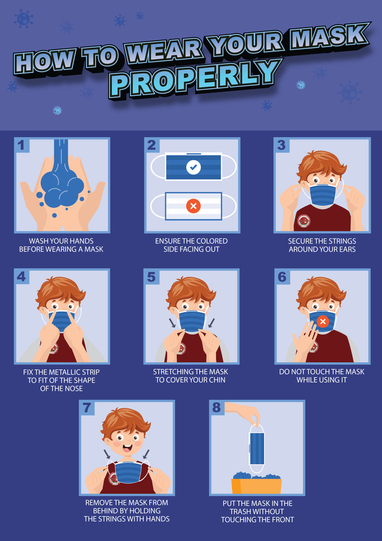 ACIS_A3_How-to-wear-your-mask.jpg