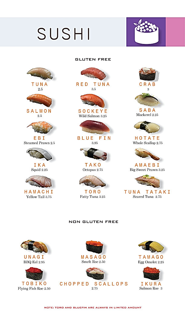 Globefish Sushis