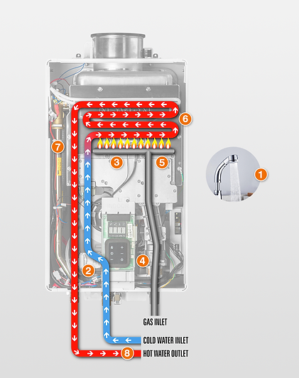 tankless water heater Chicago