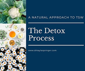 1.  What is Detox