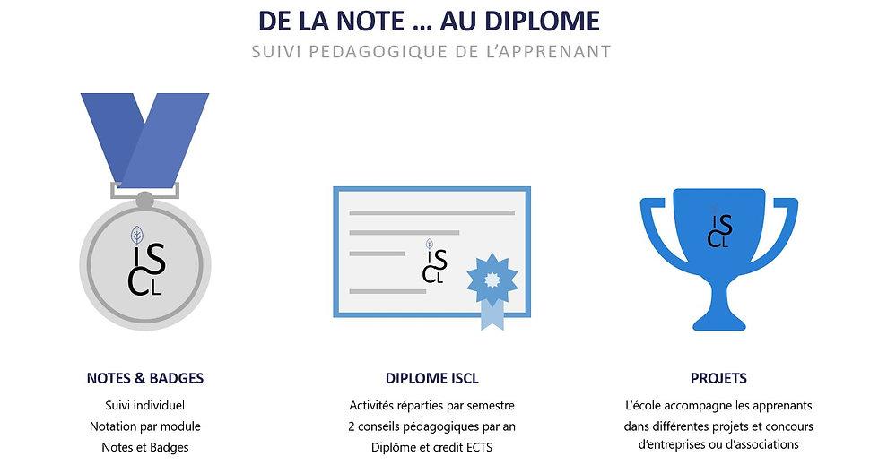 NotesDiplome.JPG