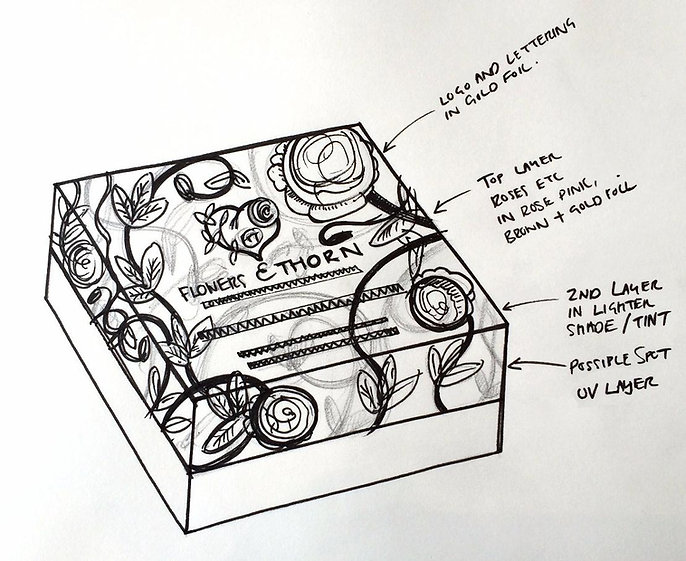 Designing Chocolate Box