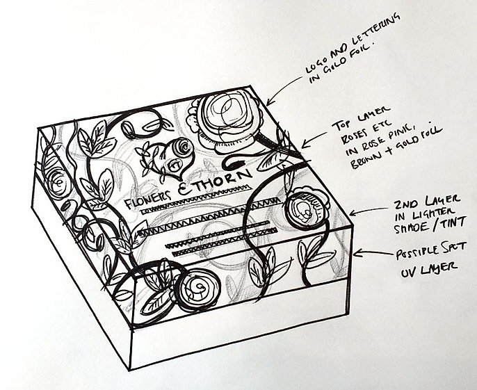 Designing Chocolate Box