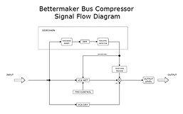 BM_BUS_compressor_signal_flow.jpg