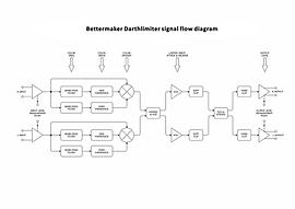 BM_DL_signal_flow_diagram.png