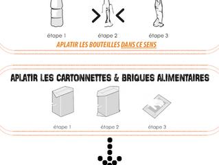 Consignes de tri : aplatissement des bouteilles, briques alimentaires et emballages carton