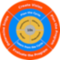 RibbonWood 1s Framework