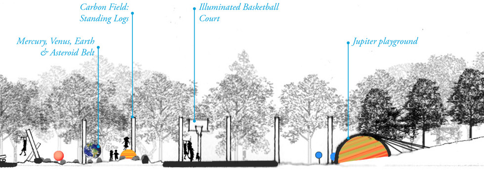 Section / Elevation: Playground Concepts
