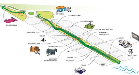 ParkLab Pollinator Path Concept