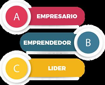 curso para emprendedores CURSOKO México-