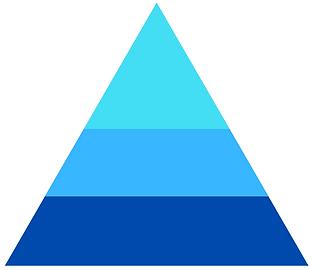 ServicesPyramid.PNG