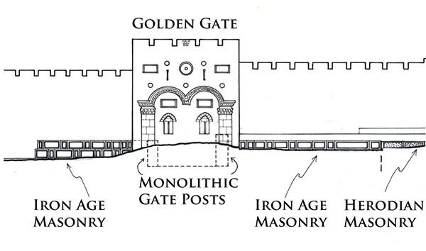 Ancient Post of Eastern Gate.jpg