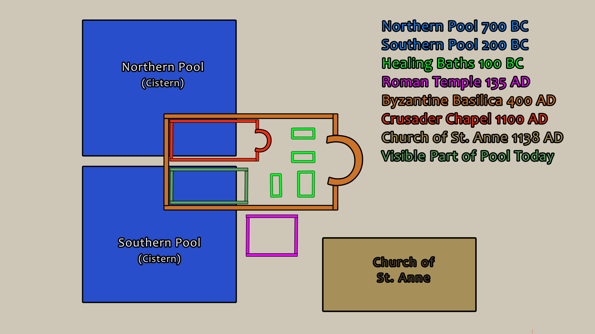 Pool of Bethesda History Plan.jpg