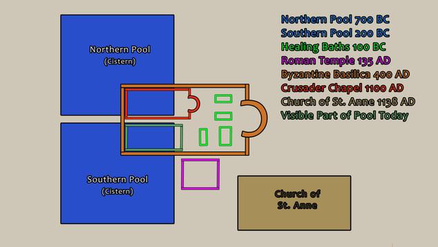 Pool of Bethesda History Plan.jpg
