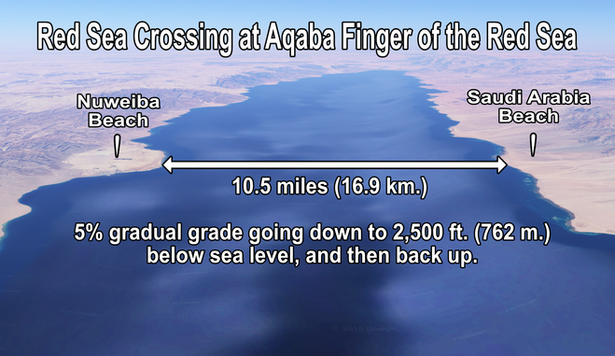 Exodus Red Sea Crossing photo.png
