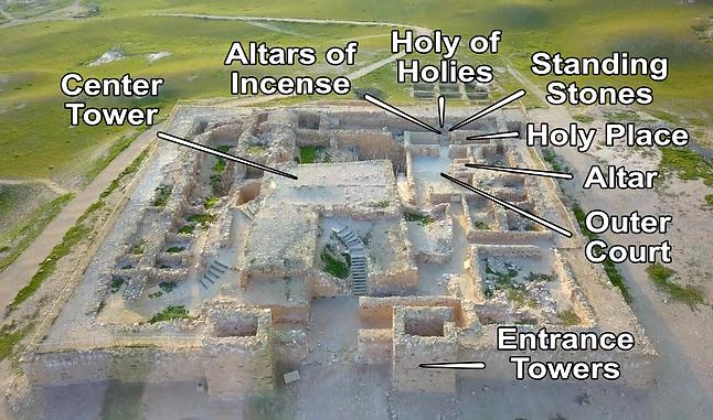Arad Places of Interest Closeup (Medium)