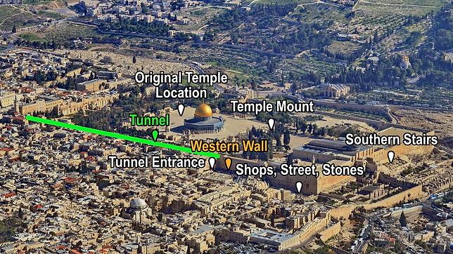 Western Wall Places of Interst (Medium).