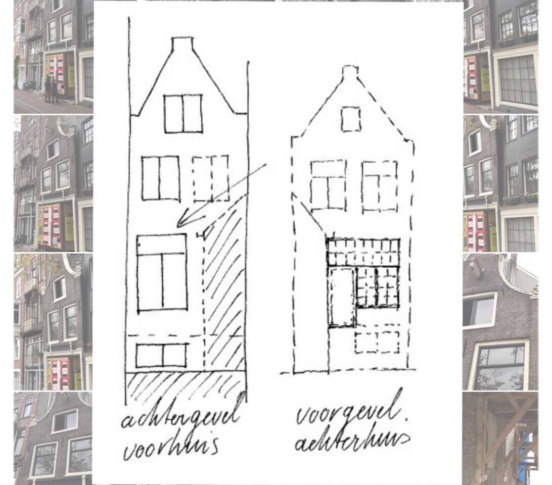 Residentieel - Prinsengracht