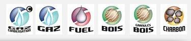 Notre gamme de tubage de conduit de cheminée flexible en inox 904 lisse polycobustible est adapté aux chaudières gaz condensation, gaz standard, fuel, poêles à bois, poêles à granulés (pellets) et poêles à charbon