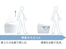 ◆ 便ふた閉止後洗浄モード new! ◆