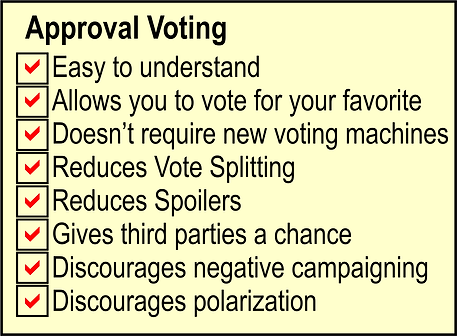 Approval Voting Check List.png