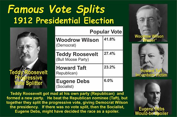 Famous Vote Splits 1912 Presidential Rac