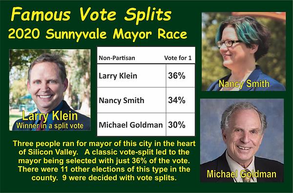 Famous Vote Splits Sunnyvale Mayor 2020.