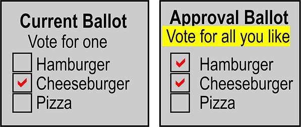Hamburger ballot.png