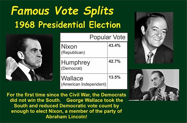 Famous Vote Splits 1968 Presidential Ele