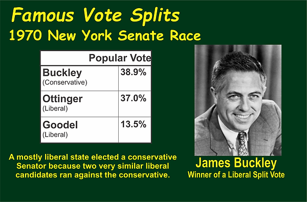 Famous Vote Splits 1970 NY Senate.png