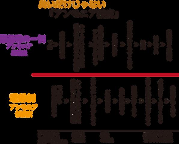 循環1.png