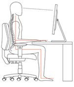 Ergonomic Evaluations – Fix Your Desk and Fix Your Pain