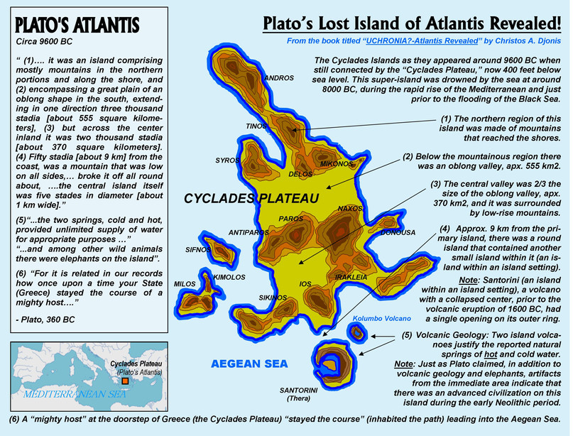 Plato's Atlantis: Real or a Cautionary Tale?