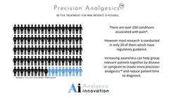 Precision Analgeiscs 100 conditions