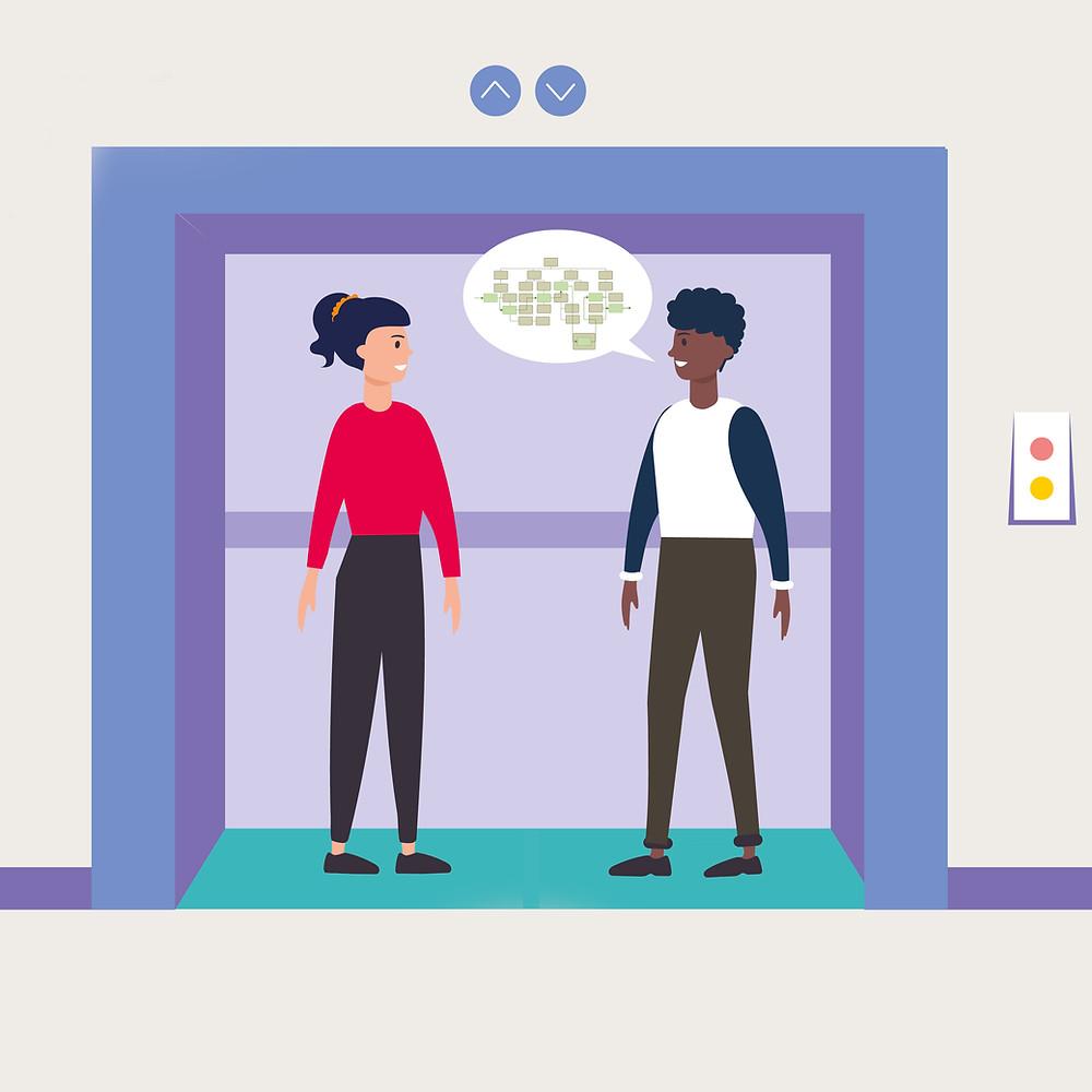 Illustration av två personer i en hiss