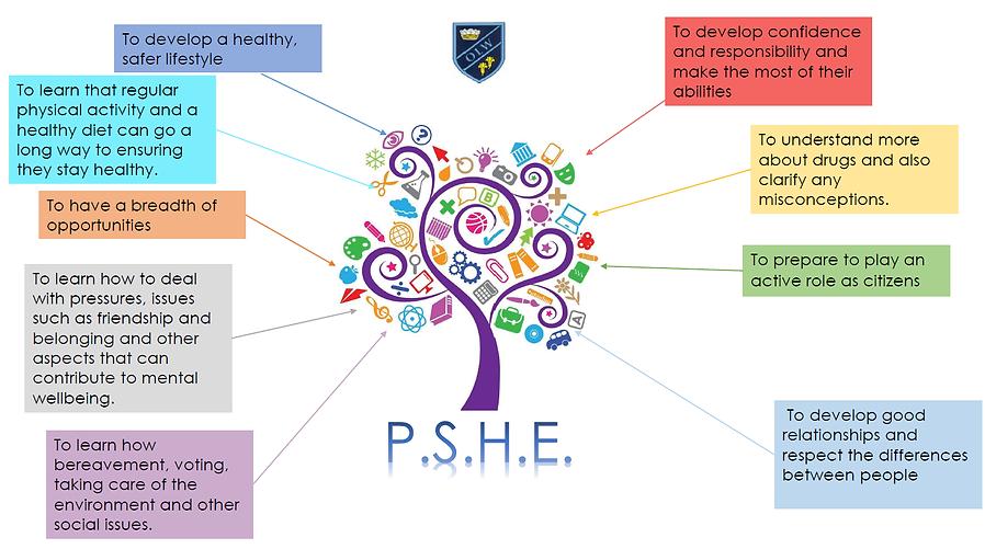 PHSE.png