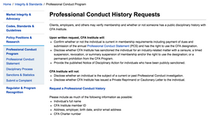 CFA Institute Professional Conduct History