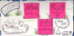 mankato.flow.facilitationgroup.jpg