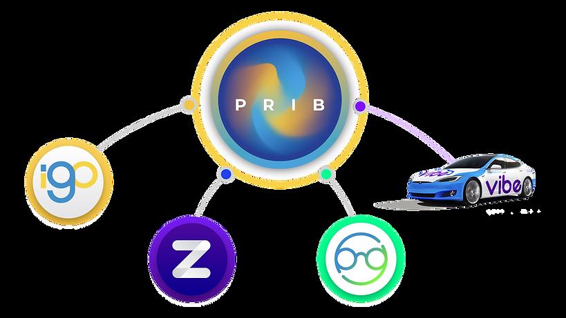 pribbb3.png