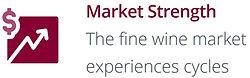 a Market Strengh.jpeg