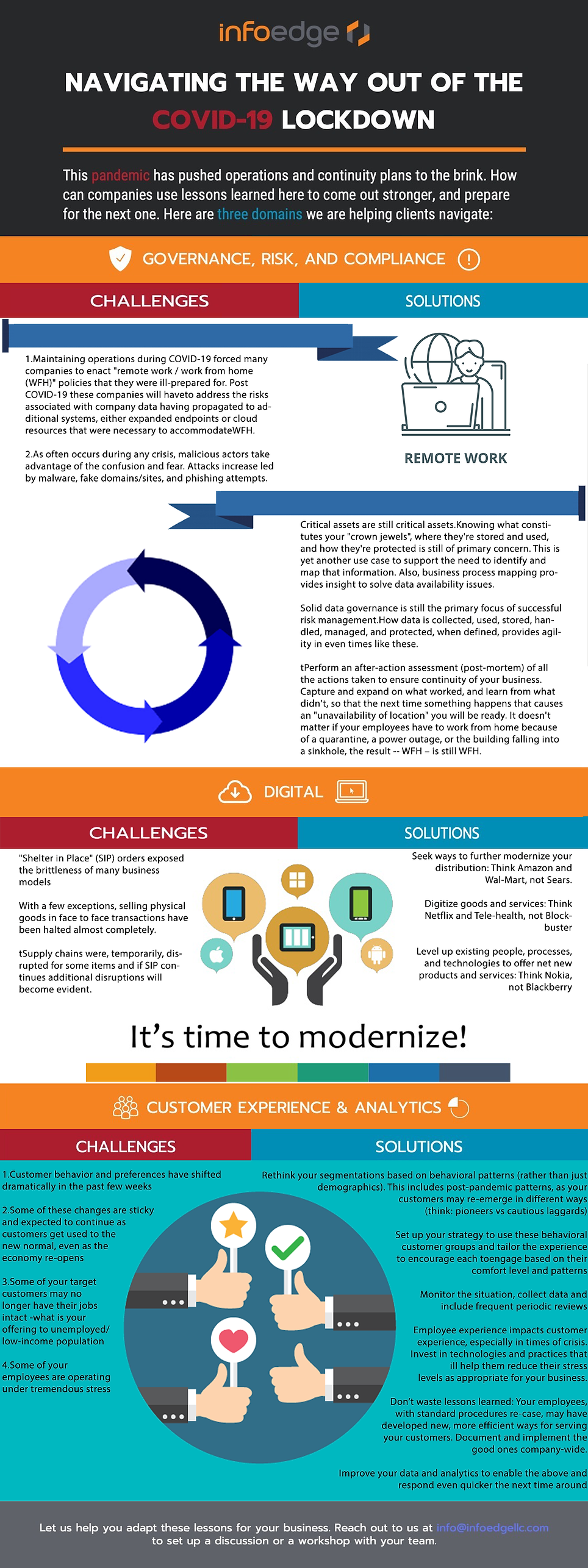 infographic breaking down ways to navigate COVID-19, infoedge