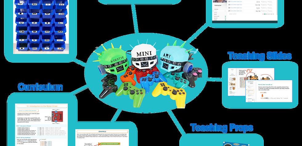 Mini-Bot Classroom Set 12