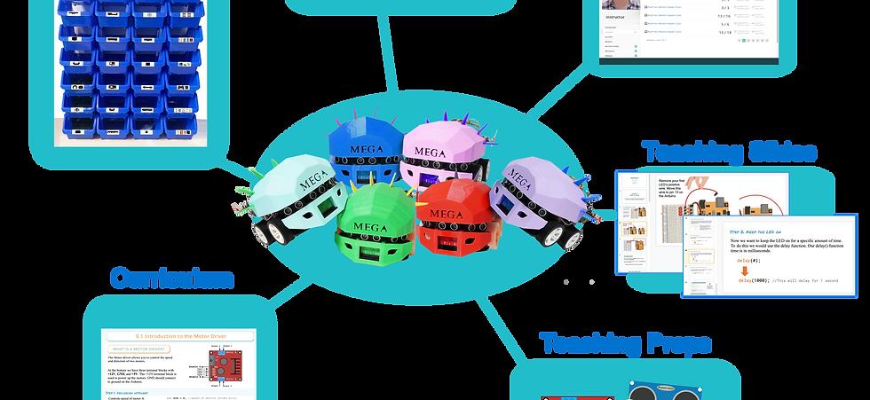 Mega-Bot Classroom Set 12