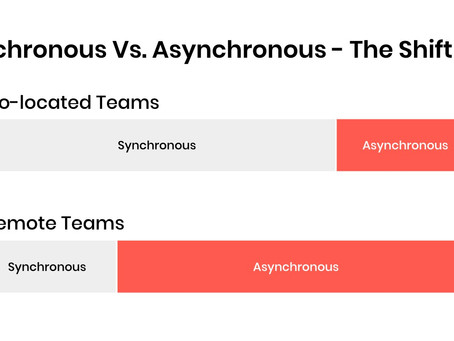 Tools & Processes - Asynchronous Vs. Synchronous