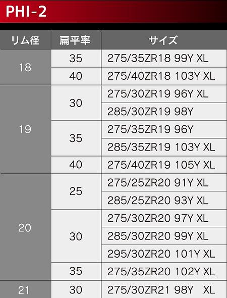 PHI-2サイズ表.png