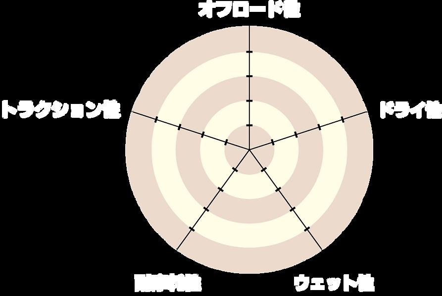 BADAKグラフ.png
