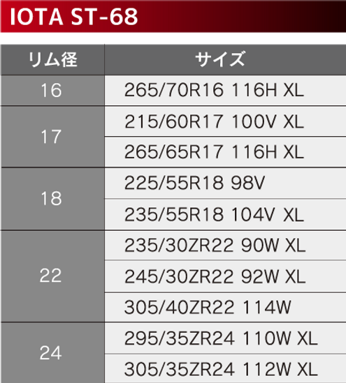 iotaサイズ表.png